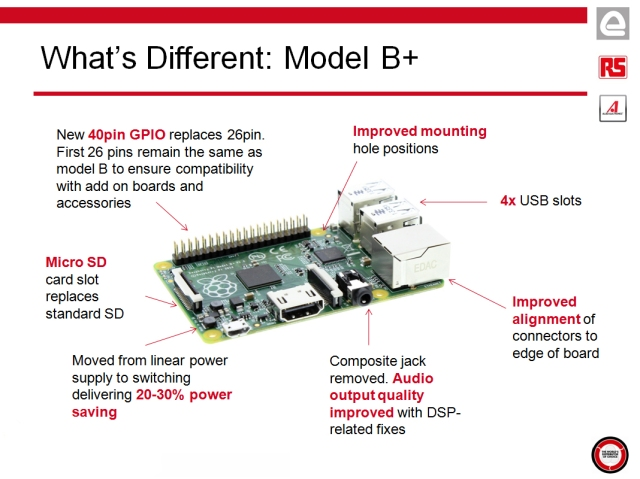 Raspberry Pi Model B+ is available to purchase direct from RS stock for immediate shipment priced at $35 in single unit quantities.